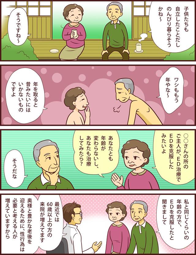 四コママンガ(高年層)