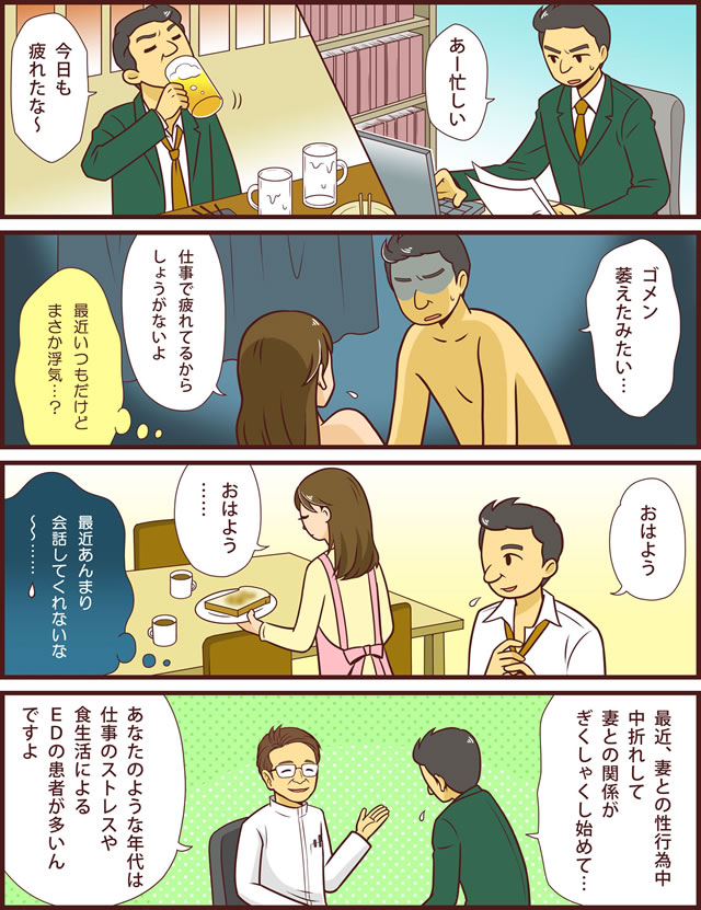 四コママンガ(中年層)