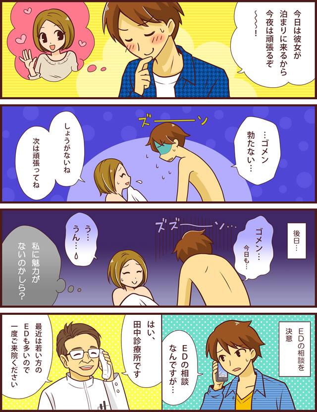 四コママンガ(若年層)
